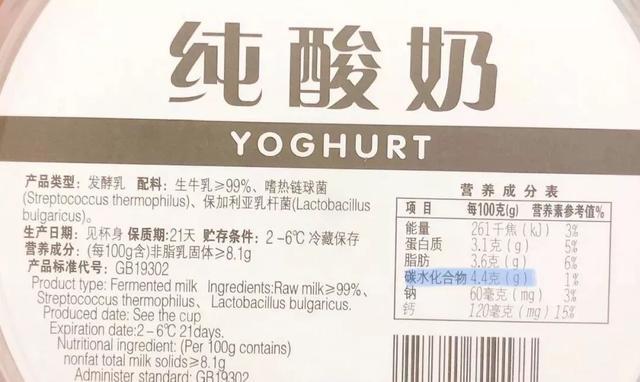 科普   饭后一杯酸奶助消化?可能会更胖喔~